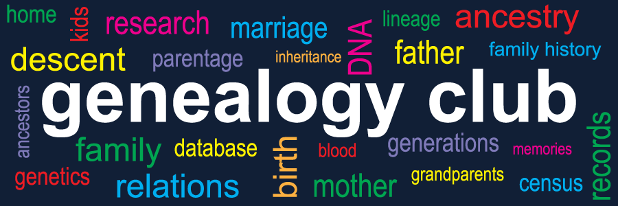 Genealogy club word cloud with other genealogy terms